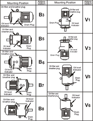 Motor B3 Mounting Impremedia Net